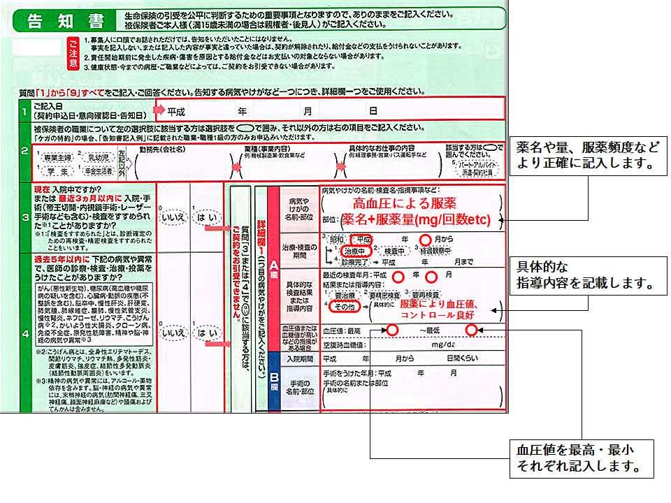 アフラック医療保険の高血圧告知例