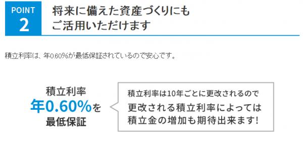 つづけトク終身の積立利率